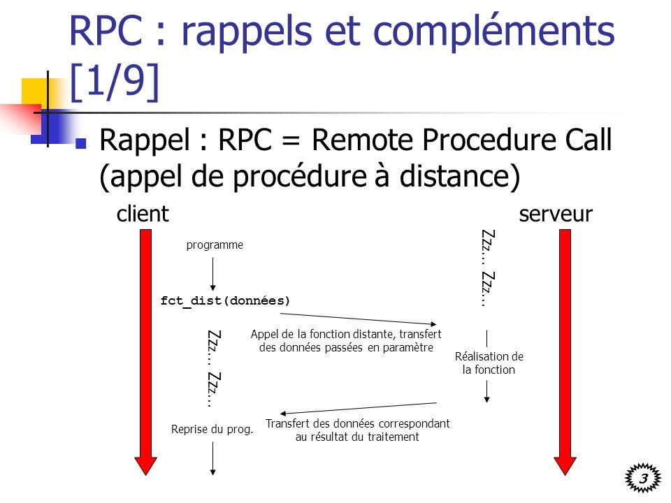 RPC : rappels et compléments [1/9]